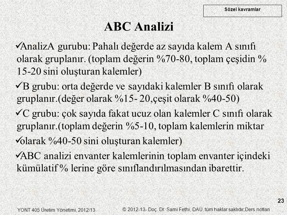 Sözel kavramlar YONT 405 Üretim Yönetimi, 2012/13 © 2012-13- Doç. Dr. Sami Fethi, DAÜ, tüm haklar saklıdır;Ders notları 23 ABC Analizi AnalizA gurubu: