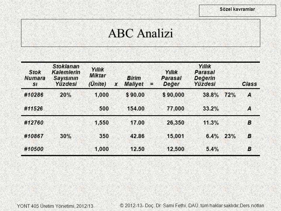 Sözel kavramlar YONT 405 Üretim Yönetimi, 2012/13 © 2012-13- Doç. Dr. Sami Fethi, DAÜ, tüm haklar saklıdır;Ders notları ABC Analizi Stok Numara sı Sto