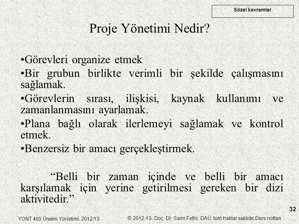 Sözel kavramlar YONT 405 Üretim Yönetimi, 2012/13 © 2012-13- Doç. Dr. Sami Fethi, DAÜ, tüm haklar saklıdır;Ders notları 32 Proje Yönetimi Nedir? Görev