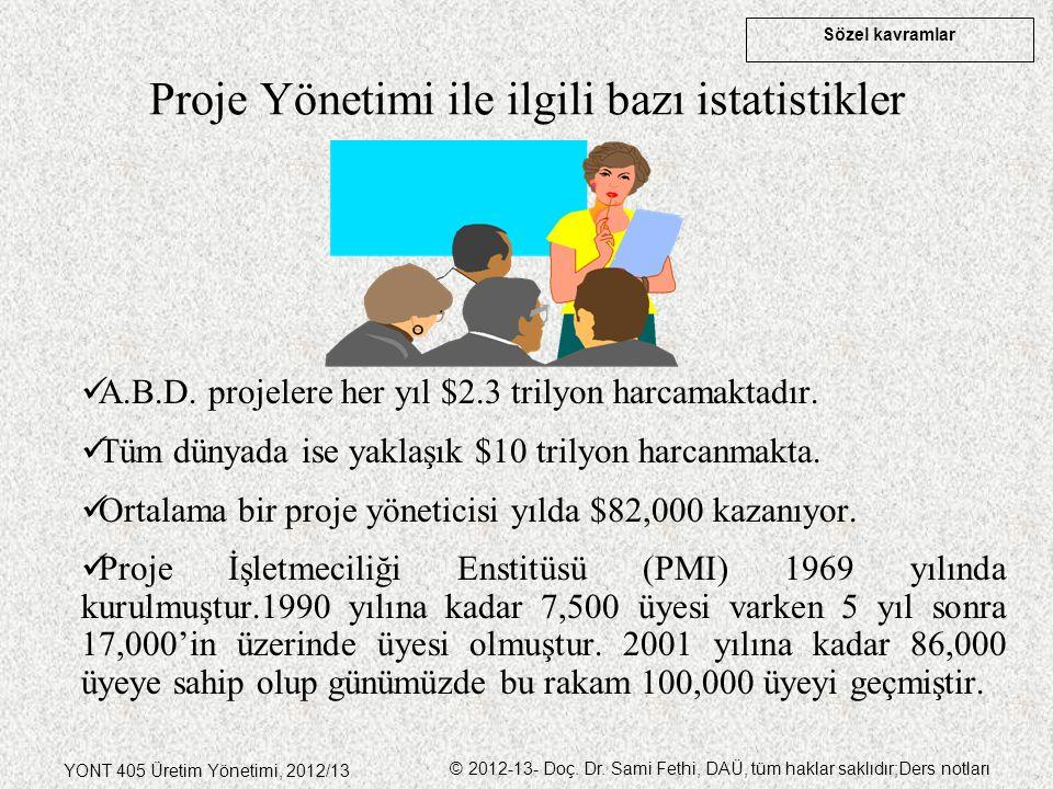 Sözel kavramlar YONT 405 Üretim Yönetimi, 2012/13 © 2012-13- Doç. Dr. Sami Fethi, DAÜ, tüm haklar saklıdır;Ders notları Proje Yönetimi ile ilgili bazı