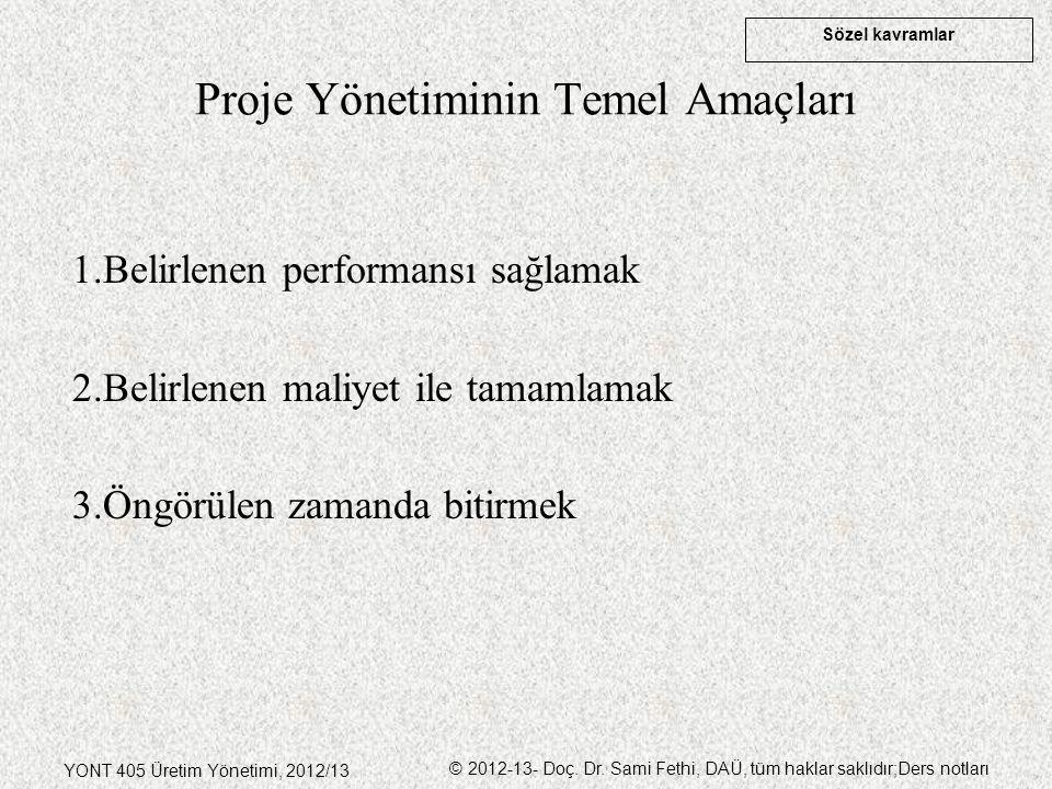 Sözel kavramlar YONT 405 Üretim Yönetimi, 2012/13 © 2012-13- Doç. Dr. Sami Fethi, DAÜ, tüm haklar saklıdır;Ders notları Proje Yönetiminin Temel Amaçla