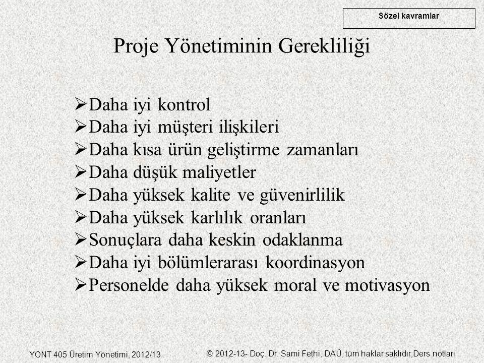 Sözel kavramlar YONT 405 Üretim Yönetimi, 2012/13 © 2012-13- Doç. Dr. Sami Fethi, DAÜ, tüm haklar saklıdır;Ders notları Proje Yönetiminin Gerekliliği
