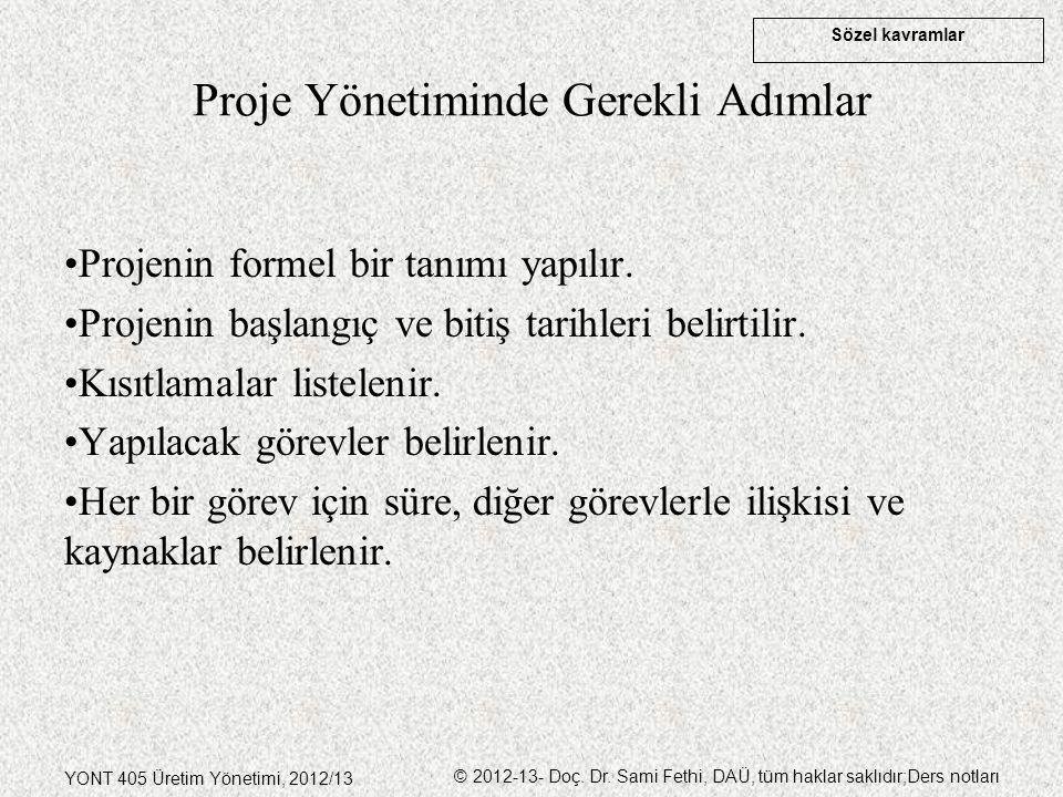 Sözel kavramlar YONT 405 Üretim Yönetimi, 2012/13 © 2012-13- Doç. Dr. Sami Fethi, DAÜ, tüm haklar saklıdır;Ders notları Proje Yönetiminde Gerekli Adım