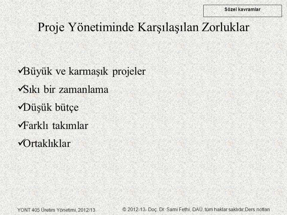 Sözel kavramlar YONT 405 Üretim Yönetimi, 2012/13 © 2012-13- Doç. Dr. Sami Fethi, DAÜ, tüm haklar saklıdır;Ders notları Proje Yönetiminde Karşılaşılan