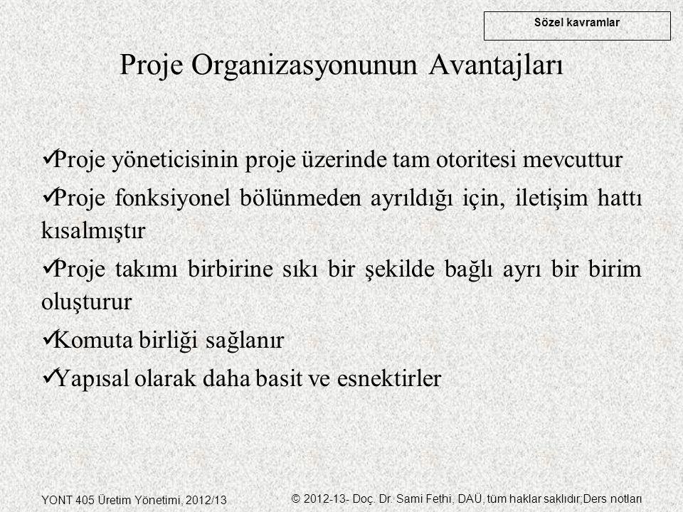 Sözel kavramlar YONT 405 Üretim Yönetimi, 2012/13 © 2012-13- Doç. Dr. Sami Fethi, DAÜ, tüm haklar saklıdır;Ders notları Proje Organizasyonunun Avantaj