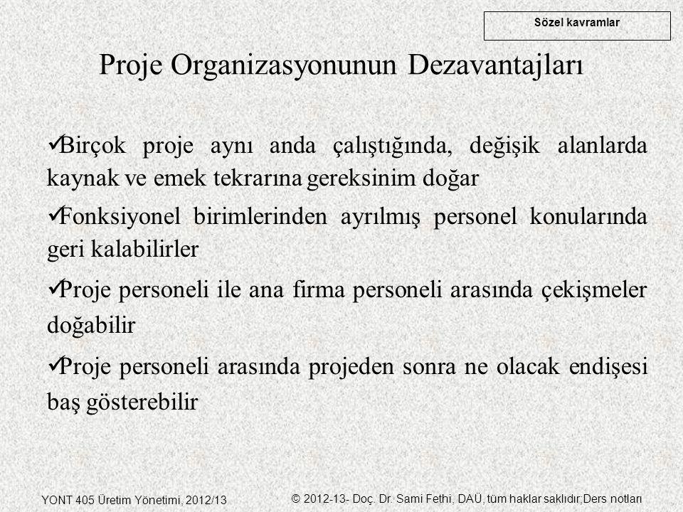 Sözel kavramlar YONT 405 Üretim Yönetimi, 2012/13 © 2012-13- Doç. Dr. Sami Fethi, DAÜ, tüm haklar saklıdır;Ders notları Proje Organizasyonunun Dezavan