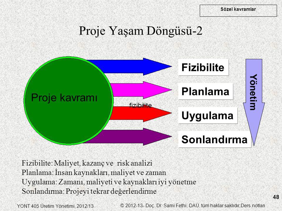 Sözel kavramlar YONT 405 Üretim Yönetimi, 2012/13 © 2012-13- Doç. Dr. Sami Fethi, DAÜ, tüm haklar saklıdır;Ders notları 48 Proje Yaşam Döngüsü-2 Proje