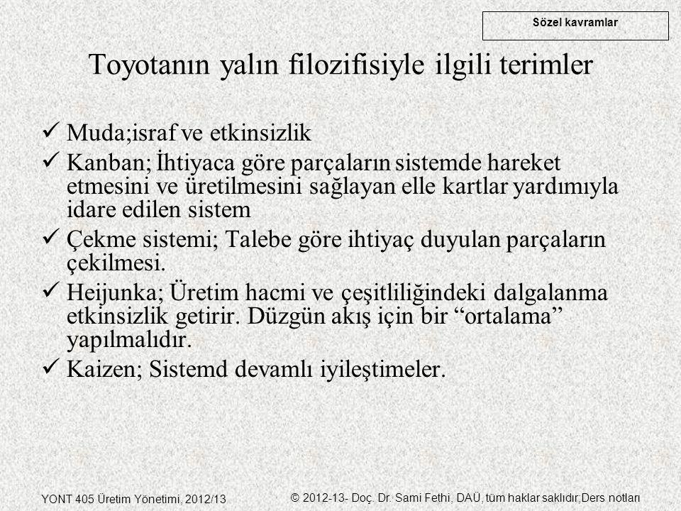 Sözel kavramlar YONT 405 Üretim Yönetimi, 2012/13 © 2012-13- Doç. Dr. Sami Fethi, DAÜ, tüm haklar saklıdır;Ders notları Toyotanın yalın filozifisiyle