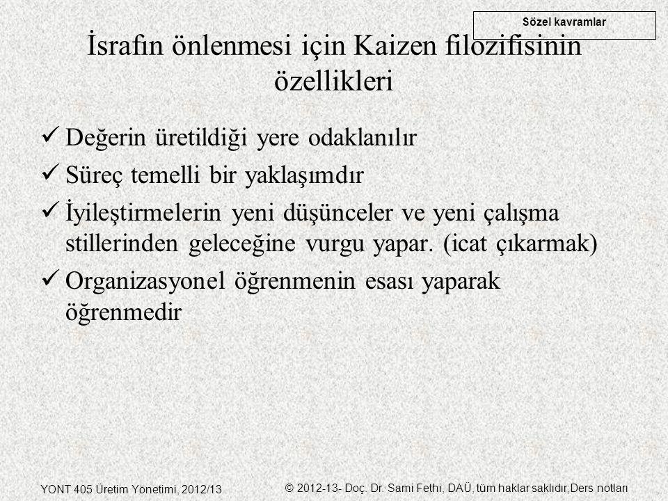 Sözel kavramlar YONT 405 Üretim Yönetimi, 2012/13 © 2012-13- Doç. Dr. Sami Fethi, DAÜ, tüm haklar saklıdır;Ders notları İsrafın önlenmesi için Kaizen