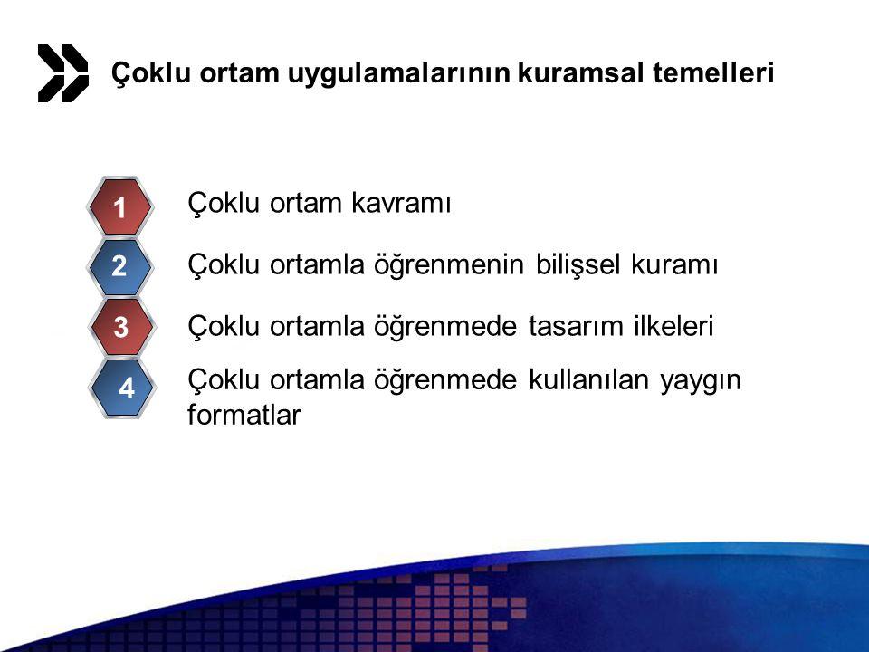 Çoklu Ortam Uygulamalarının Kuramsal Temelleri 2 Çoklu Ortamla Öğrenmenin Bilişsel Kuramı 2 Aktif İşleme Varsayımı C Çizelge 1.2.