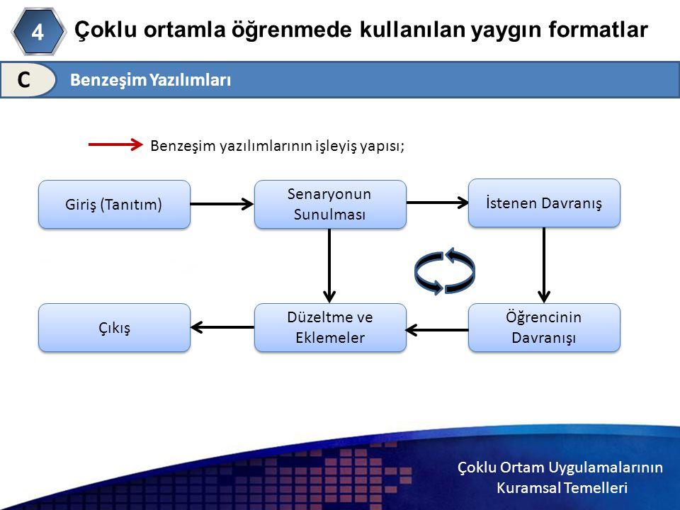 Çoklu Ortam Uygulamalarının Kuramsal Temelleri Çoklu ortamla öğrenmede kullanılan yaygın formatlar 4 C Benzeşim yazılımlarının işleyiş yapısı; Giriş (