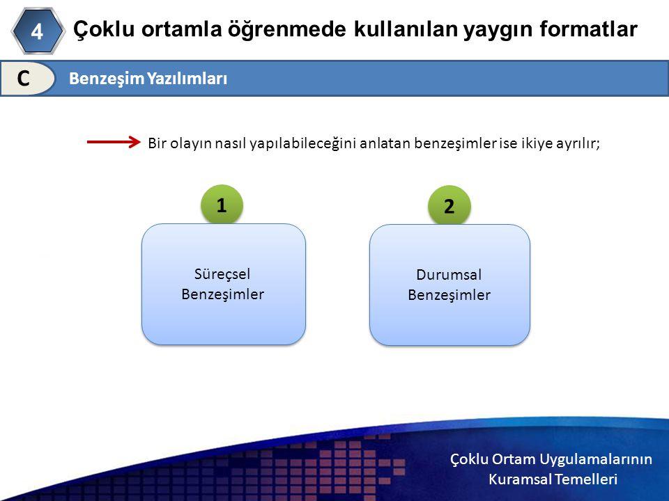 Çoklu Ortam Uygulamalarının Kuramsal Temelleri Çoklu ortamla öğrenmede kullanılan yaygın formatlar 4 C Bir olayın nasıl yapılabileceğini anlatan benze