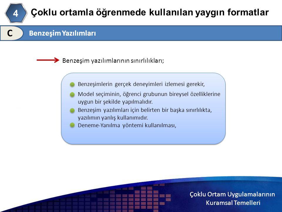 Çoklu Ortam Uygulamalarının Kuramsal Temelleri Çoklu ortamla öğrenmede kullanılan yaygın formatlar 4 C Benzeşim yazılımlarının sınırlılıkları; Benzeşi