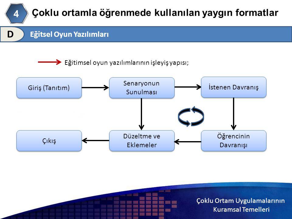 Çoklu Ortam Uygulamalarının Kuramsal Temelleri Çoklu ortamla öğrenmede kullanılan yaygın formatlar 4 D Eğitimsel oyun yazılımlarının işleyiş yapısı; G