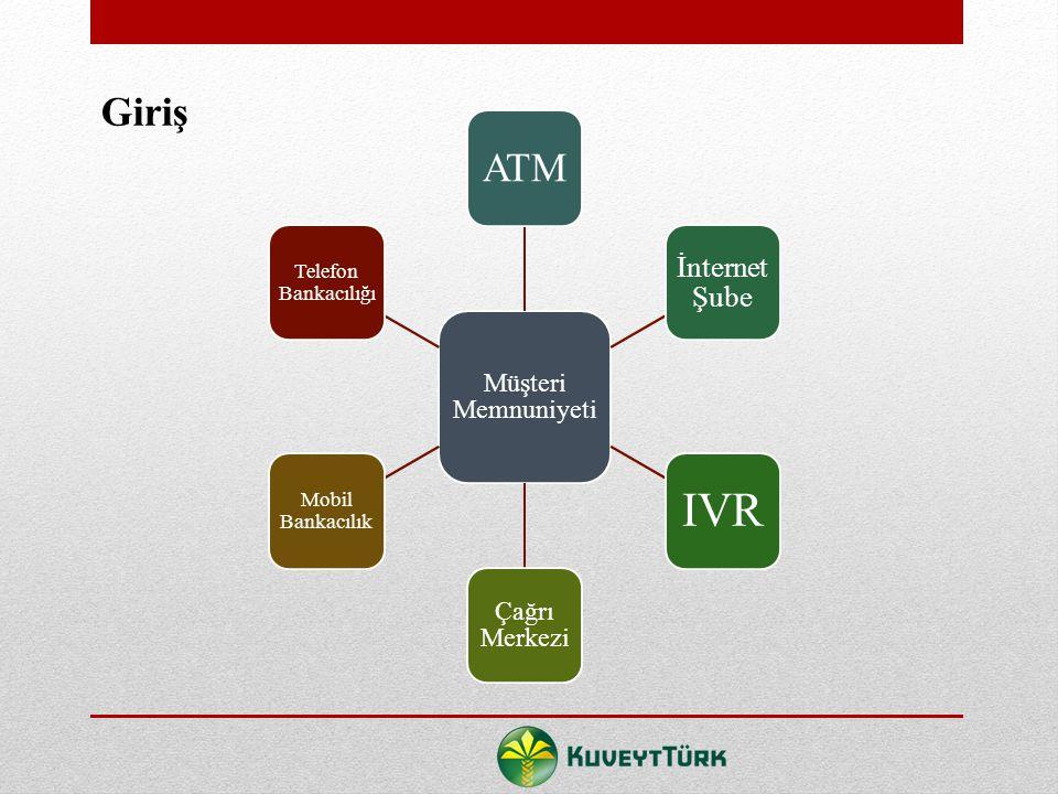 Müşterilerin farklı ürün, hizmet ve işlemler için tercih ettikleri banka kanalları [1] Türkiye'de bankacılık kanalları tercihi üzerine yapılan bir araştırma; [1] Elhadef, S., & Hatipoğlu, M., Global Bireysel Bankacılık Araştırması 2012 Türkiye Raporu, Ernst & Young Corp., 2012.