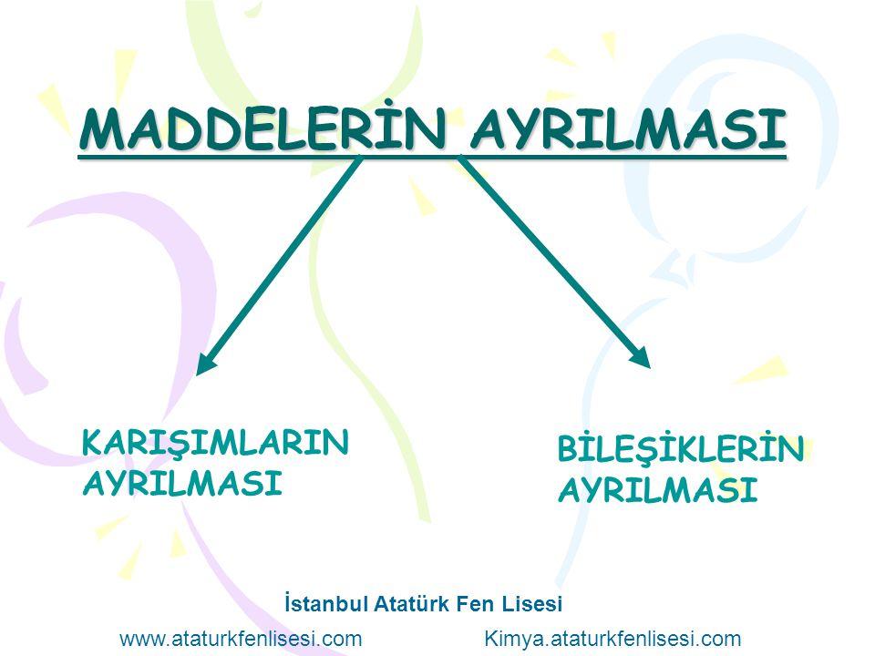 MADDELERİN AYRILMASI KARIŞIMLARIN AYRILMASI BİLEŞİKLERİN AYRILMASI İstanbul Atatürk Fen Lisesi www.ataturkfenlisesi.com Kimya.ataturkfenlisesi.com
