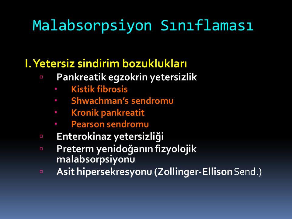 Malabsorpsiyon Sınıflaması I.