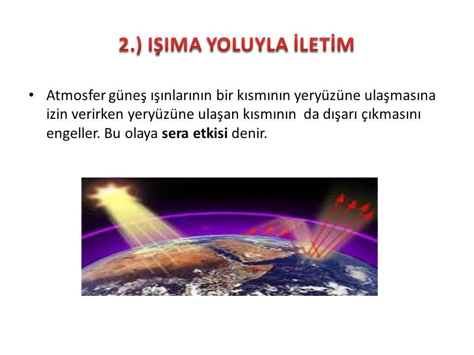 Atmosfer güneş ışınlarının bir kısmının yeryüzüne ulaşmasına izin verirken yeryüzüne ulaşan kısmının da dışarı çıkmasını engeller. Bu olaya sera etkis