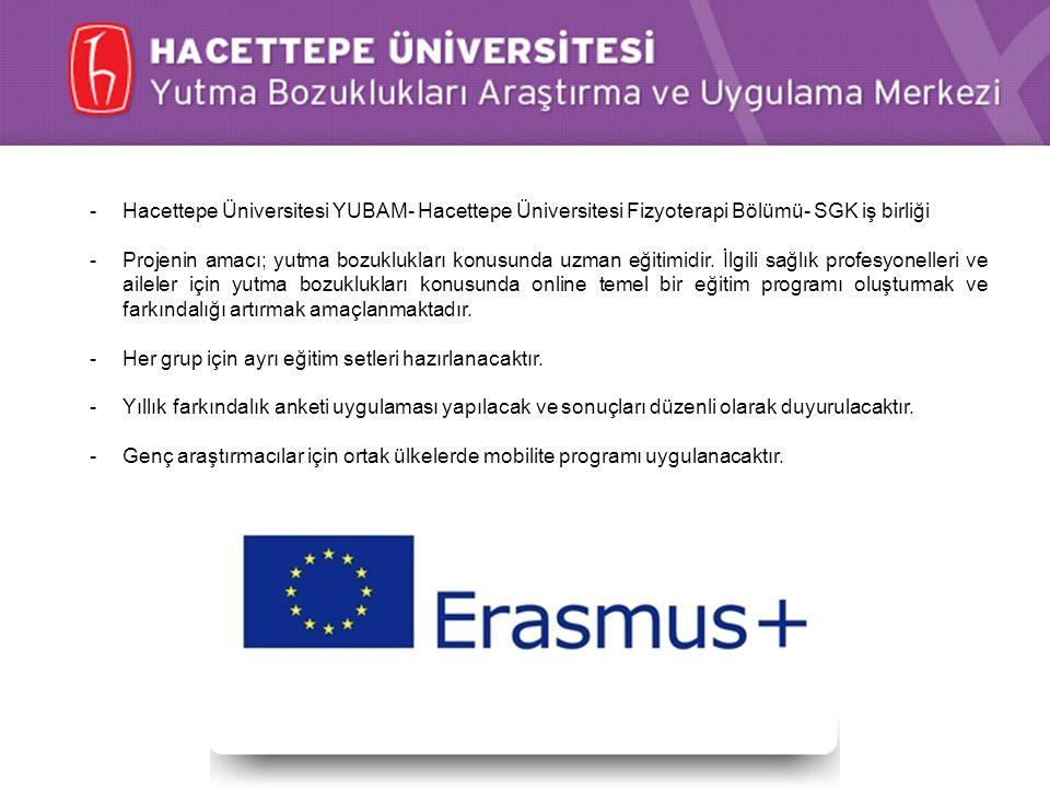 -Hacettepe Üniversitesi YUBAM- Hacettepe Üniversitesi Fizyoterapi Bölümü- SGK iş birliği -Projenin amacı; yutma bozuklukları konusunda uzman eğitimidi