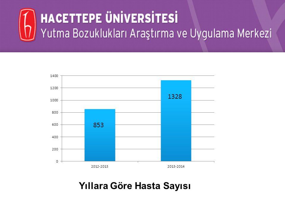 Makaleler Selen Serel, Numan Demir, Mustafa Cengiz, Aynur Ayşe Karaduman.