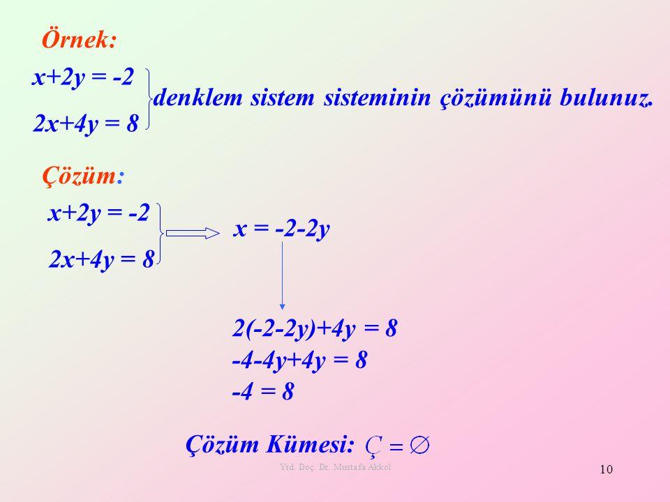 Yrd. Doç. Dr. Mustafa Akkol 10 Örnek: x+2y = -2 2x+4y = 8 denklem sistem sisteminin çözümünü bulunuz. Çözüm: x = -2-2y 2(-2-2y)+4y = 8 -4-4y+4y = 8 -4