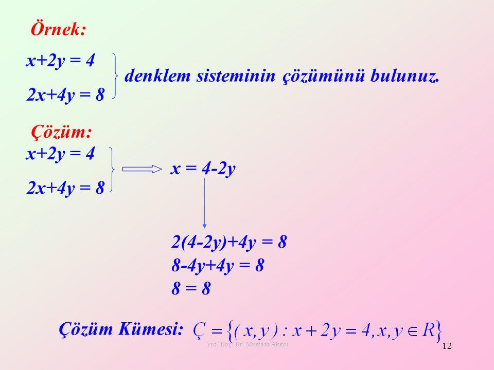 Yrd. Doç. Dr. Mustafa Akkol 12 Örnek: x+2y = 4 2x+4y = 8 denklem sisteminin çözümünü bulunuz. Çözüm: x = 4-2y 2(4-2y)+4y = 8 8-4y+4y = 8 8 = 8 Çözüm K