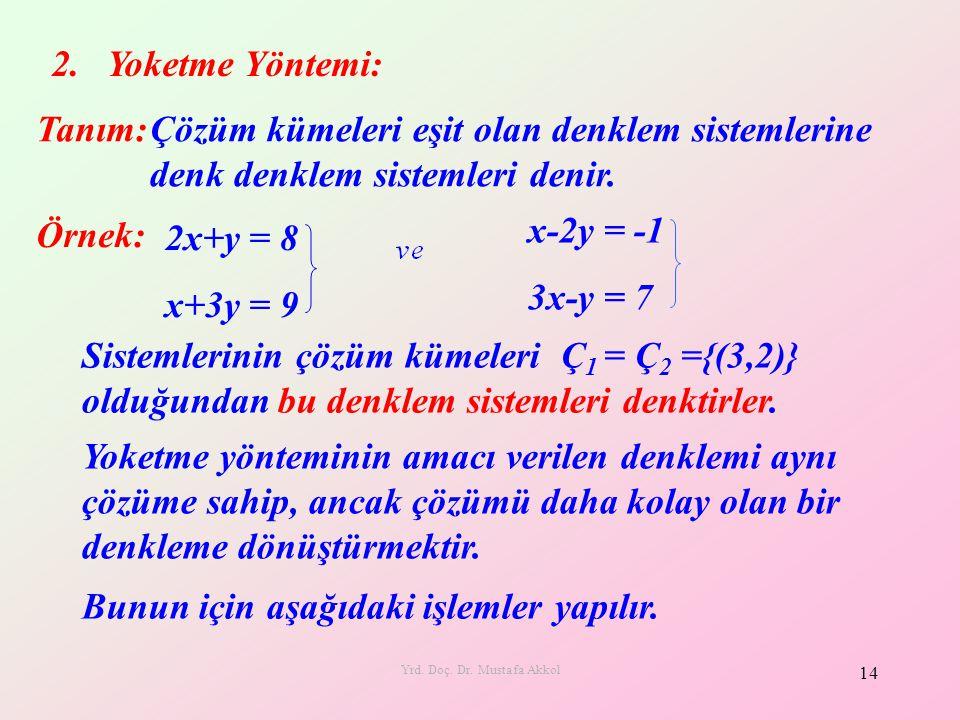 Yrd. Doç. Dr. Mustafa Akkol 14 2. Yoketme Yöntemi: Tanım: Çözüm kümeleri eşit olan denklem sistemlerine denk denklem sistemleri denir. Örnek: Sistemle