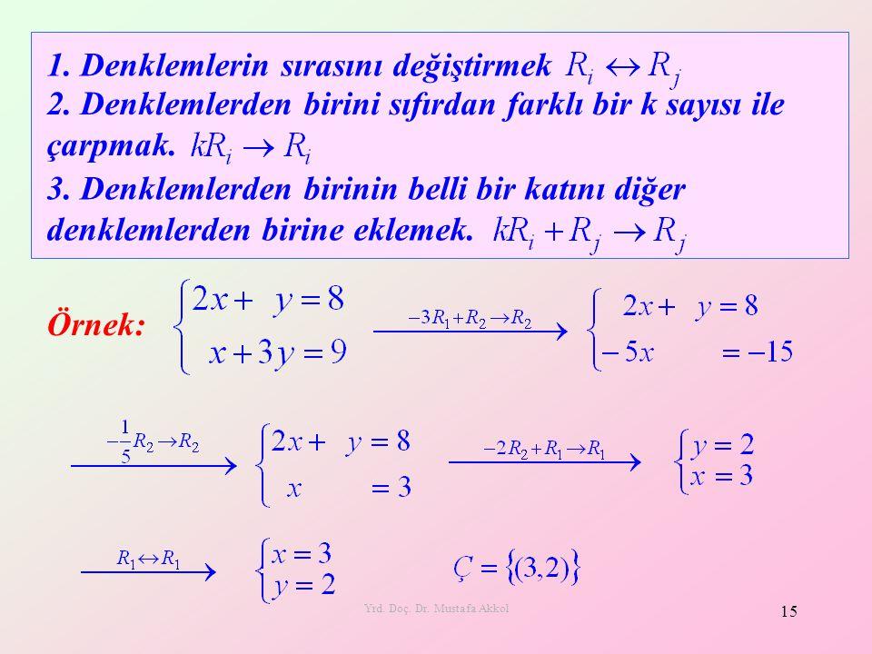 Yrd. Doç. Dr. Mustafa Akkol 15 1. Denklemlerin sırasını değiştirmek 2. Denklemlerden birini sıfırdan farklı bir k sayısı ile çarpmak. 3. Denklemlerden