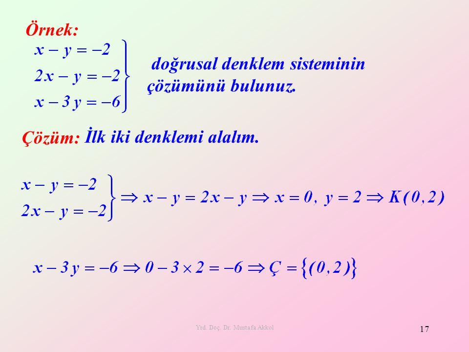 Yrd. Doç. Dr. Mustafa Akkol 17 Örnek: doğrusal denklem sisteminin çözümünü bulunuz. Çözüm: İlk iki denklemi alalım.
