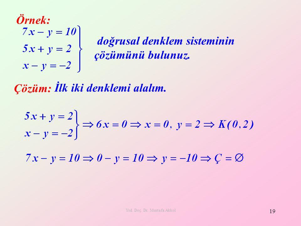 Yrd. Doç. Dr. Mustafa Akkol 19 Örnek: doğrusal denklem sisteminin çözümünü bulunuz. Çözüm: İlk iki denklemi alalım.