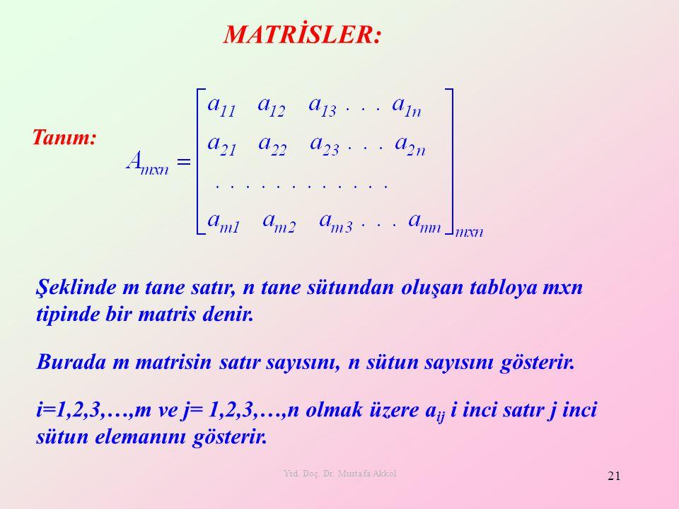 Yrd. Doç. Dr. Mustafa Akkol 21 MATRİSLER: Tanım: Şeklinde m tane satır, n tane sütundan oluşan tabloya mxn tipinde bir matris denir. Burada m matrisin