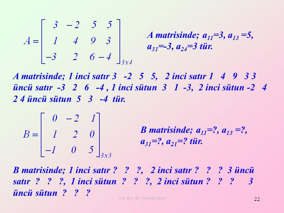Yrd. Doç. Dr. Mustafa Akkol 22 A matrisinde; a 11 =3, a 13 =5, a 31 =-3, a 24 =3 tür. A matrisinde; 1 inci satır 3 -2 5 5, 2 inci satır 1 4 9 3 3 üncü