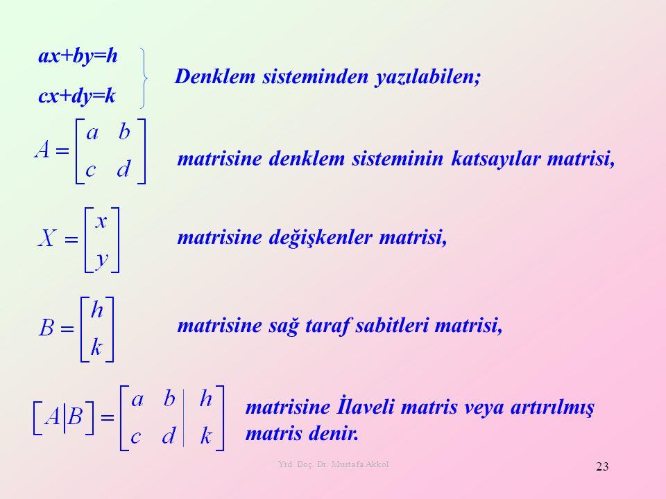 Yrd. Doç. Dr. Mustafa Akkol 23 ax+by=h cx+dy=k Denklem sisteminden yazılabilen; matrisine denklem sisteminin katsayılar matrisi, matrisine değişkenler