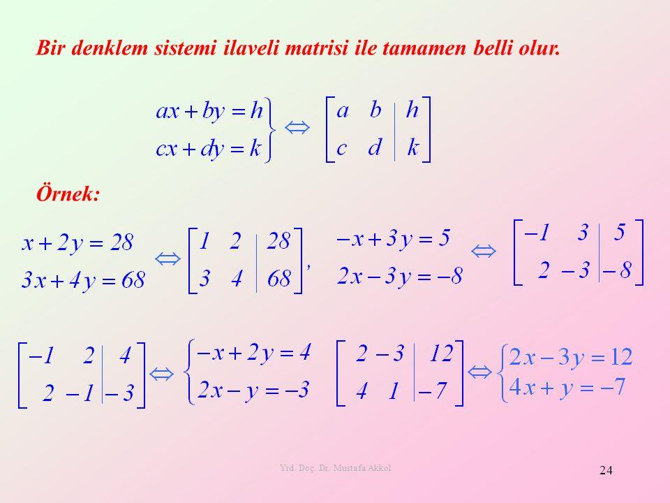 Yrd. Doç. Dr. Mustafa Akkol 24 Örnek: Bir denklem sistemi ilaveli matrisi ile tamamen belli olur.