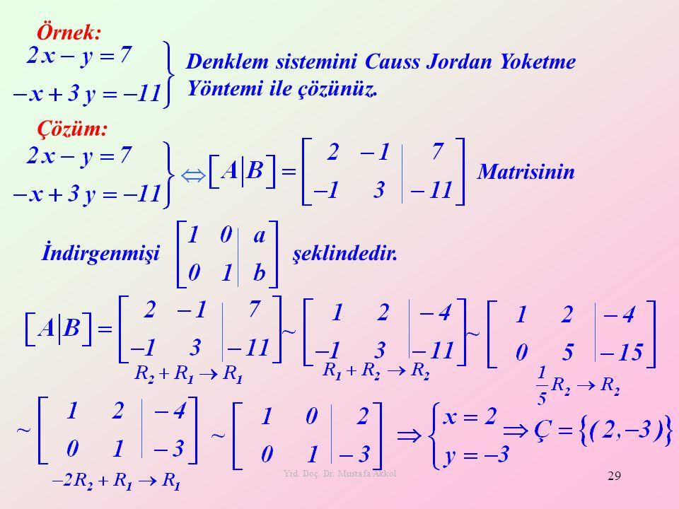 Yrd. Doç. Dr. Mustafa Akkol 29 Çözüm: Örnek: Denklem sistemini Causs Jordan Yoketme Yöntemi ile çözünüz. Matrisinin İndirgenmişi şeklindedir.