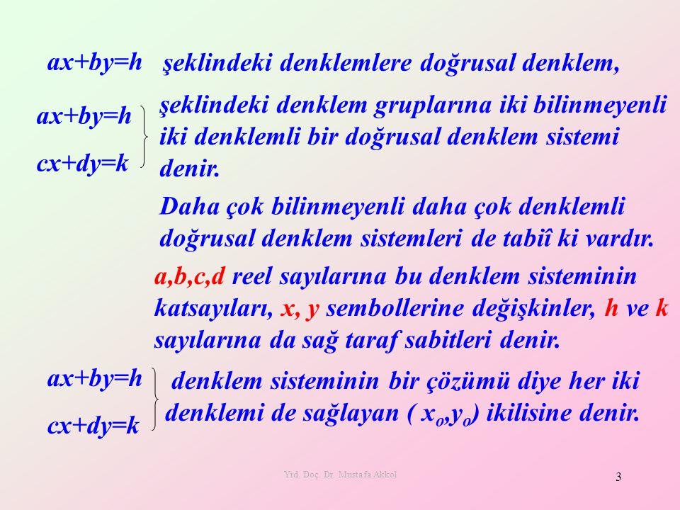 Yrd. Doç. Dr. Mustafa Akkol 3 ax+by=h şeklindeki denklem gruplarına iki bilinmeyenli iki denklemli bir doğrusal denklem sistemi denir. a,b,c,d reel sa