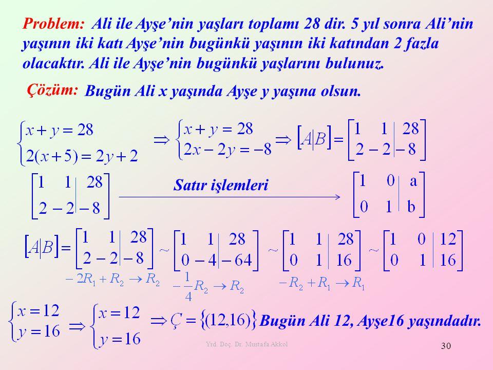 Yrd. Doç. Dr. Mustafa Akkol 30 Problem: Çözüm: Ali ile Ayşe'nin yaşları toplamı 28 dir. 5 yıl sonra Ali'nin yaşının iki katı Ayşe'nin bugünkü yaşının