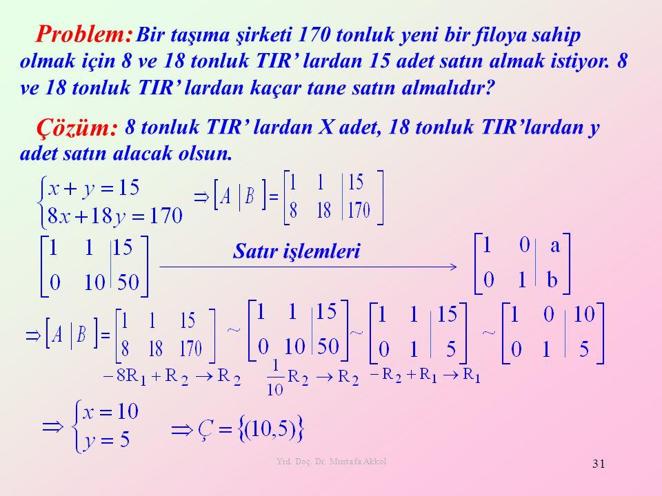 Yrd. Doç. Dr. Mustafa Akkol 31 Problem: Çözüm: Bir taşıma şirketi 170 tonluk yeni bir filoya sahip olmak için 8 ve 18 tonluk TIR' lardan 15 adet satın
