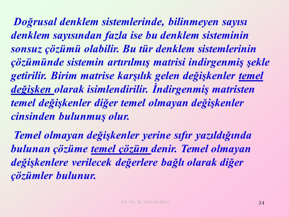 Yrd. Doç. Dr. Mustafa Akkol 34 Doğrusal denklem sistemlerinde, bilinmeyen sayısı denklem sayısından fazla ise bu denklem sisteminin sonsuz çözümü olab