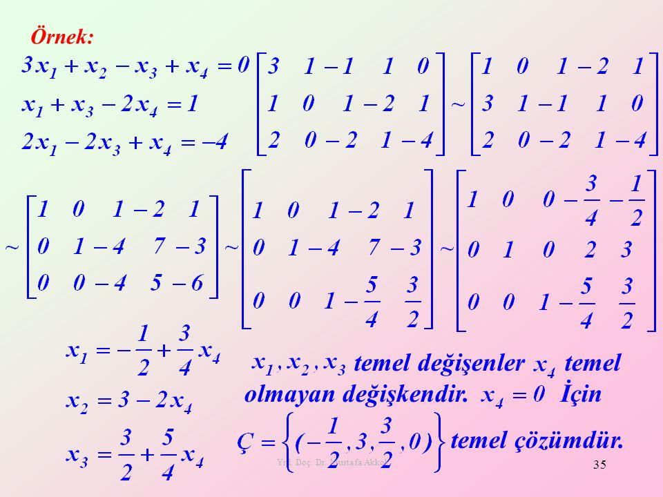 Yrd. Doç. Dr. Mustafa Akkol 35 Örnek: temel değişenler temel olmayan değişkendir. İçin temel çözümdür.