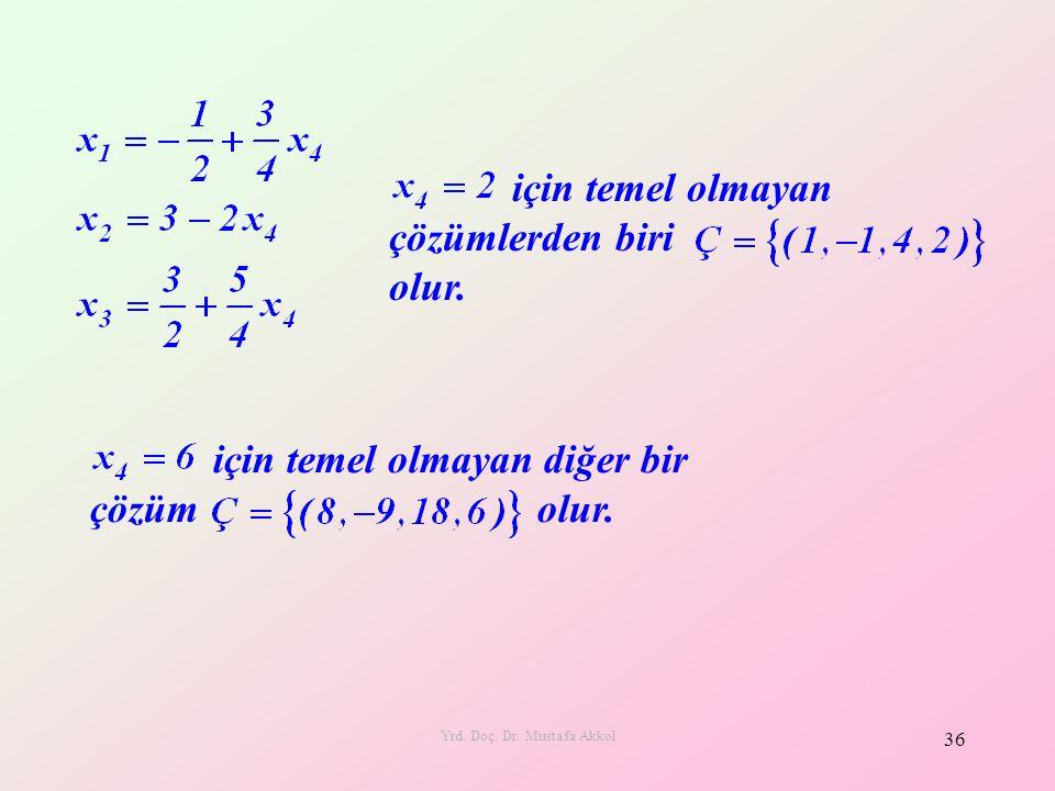 Yrd. Doç. Dr. Mustafa Akkol 36 için temel olmayan çözümlerden biri olur. için temel olmayan diğer bir çözüm olur.