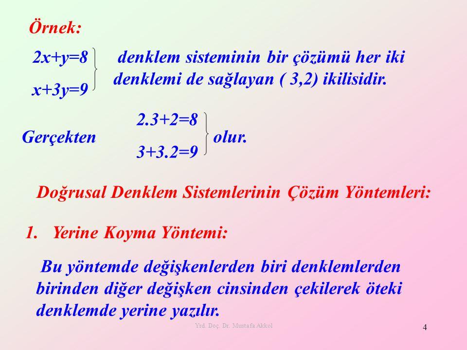 Yrd. Doç. Dr. Mustafa Akkol 4 Doğrusal Denklem Sistemlerinin Çözüm Yöntemleri: Örnek: 2x+y=8 x+3y=9 denklem sisteminin bir çözümü her iki denklemi de