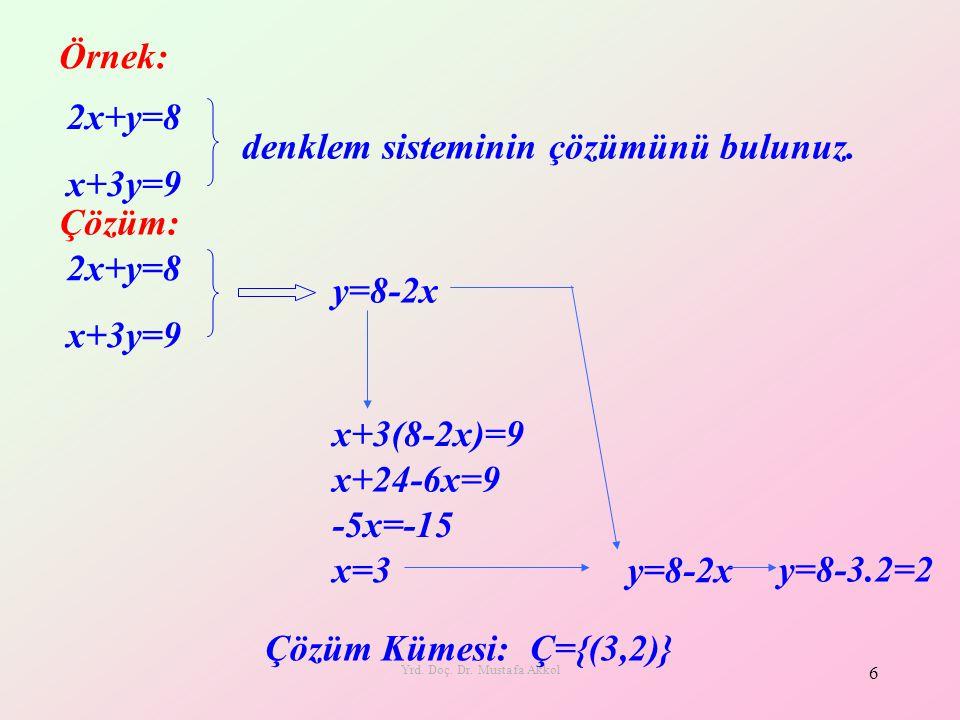 Yrd. Doç. Dr. Mustafa Akkol 6 Örnek: 2x+y=8 x+3y=9 denklem sisteminin çözümünü bulunuz. Çözüm: y=8-2x x+3(8-2x)=9 x+24-6x=9 -5x=-15 x=3 y=8-2x y=8-3.2