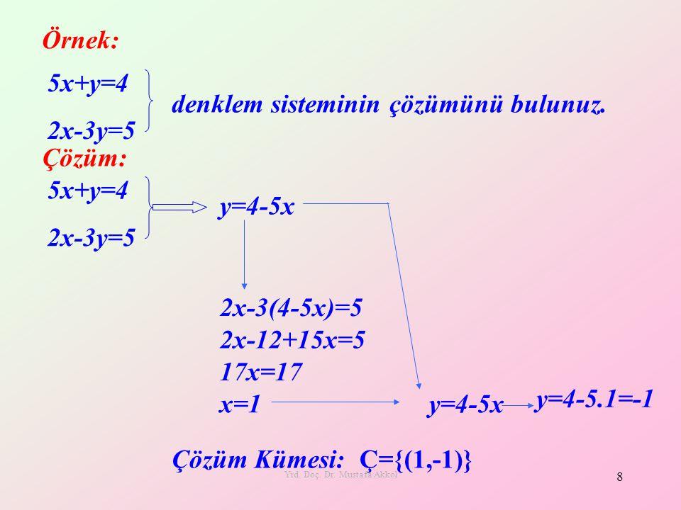 Yrd. Doç. Dr. Mustafa Akkol 8 Örnek: 5x+y=4 2x-3y=5 denklem sisteminin çözümünü bulunuz. Çözüm: y=4-5x 2x-3(4-5x)=5 2x-12+15x=5 17x=17 x=1 y=4-5x y=4-