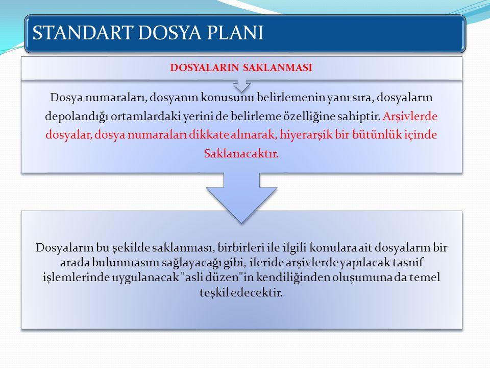 STANDART DOSYA PLANI Dosyaların bu şekilde saklanması, birbirleri ile ilgili konulara ait dosyaların bir arada bulunmasını sağlayacağı gibi, ileride a