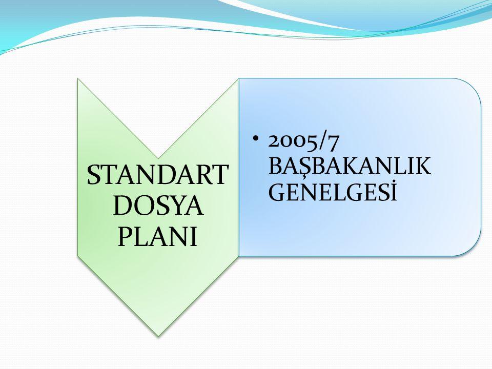 STANDART DOSYA PLANI 2005/7 BAŞBAKANLIK GENELGESİ