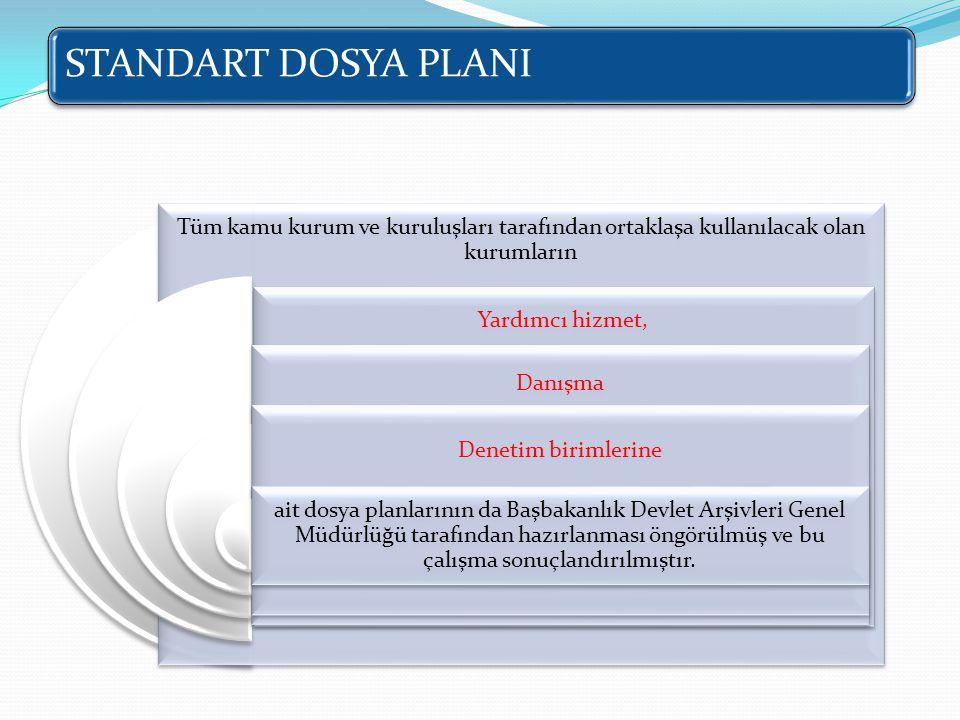 Tüm kamu kurum ve kuruluşları tarafından ortaklaşa kullanılacak olan kurumların Yardımcı hizmet, Danışma Denetim birimlerine ait dosya planlarının da