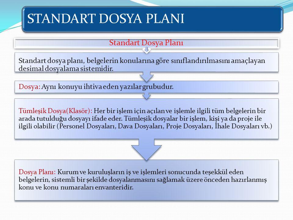 Dosya Planı: Kurum ve kuruluşların iş ve işlemleri sonucunda teşekkül eden belgelerin, sistemli bir şekilde dosyalanmasını sağlamak üzere önceden hazı
