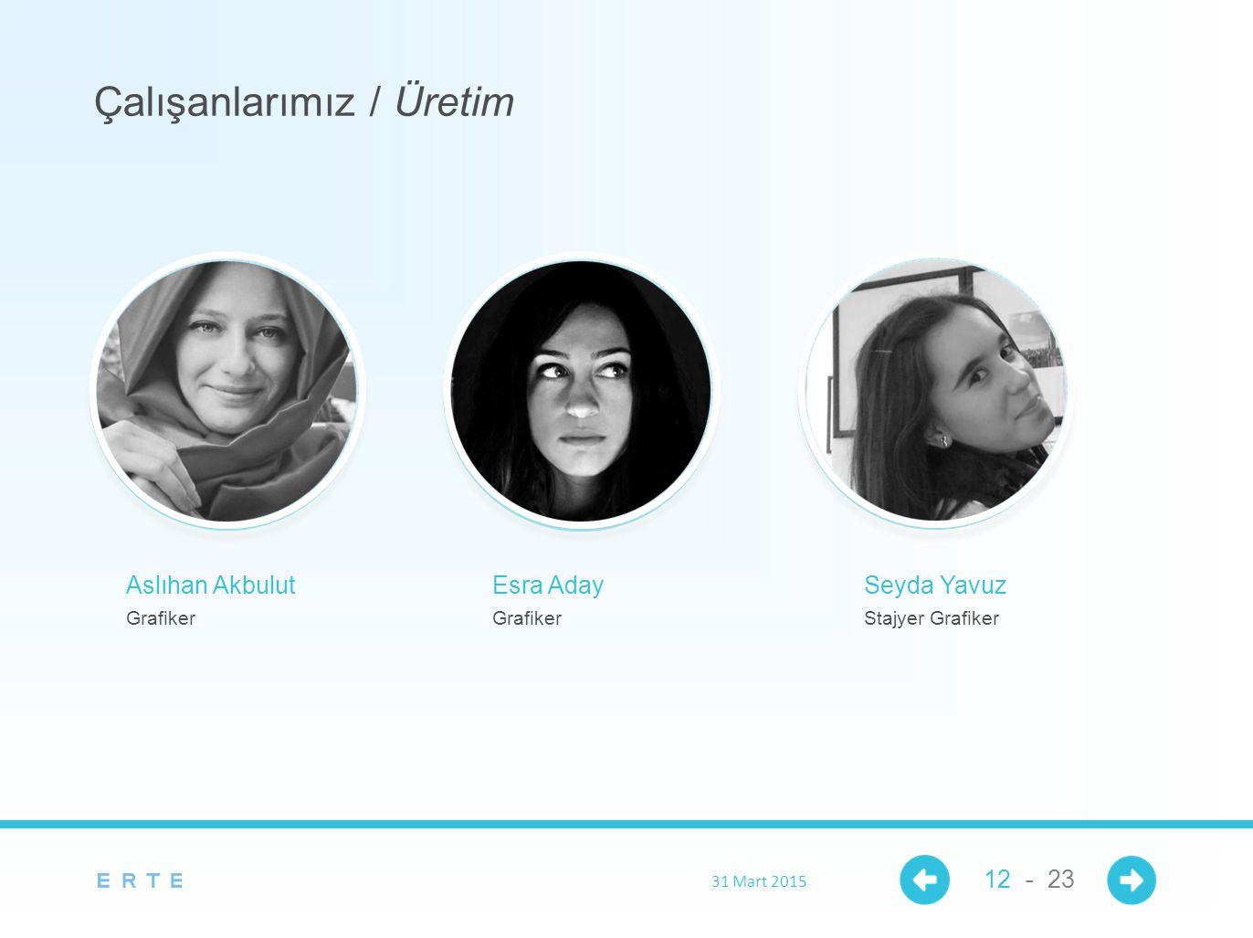 Aslıhan Akbulut Grafiker Çalışanlarımız / Üretim 31 Mart 2015 12 - 23 Esra Aday Grafiker Seyda Yavuz Stajyer Grafiker
