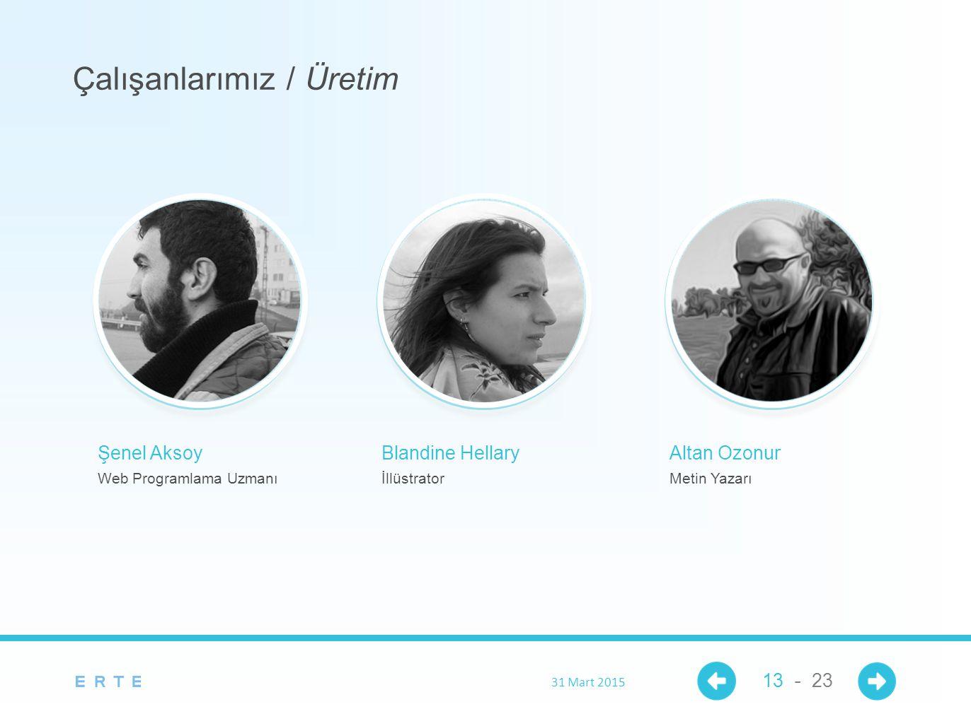 Şenel Aksoy Web Programlama Uzmanı Çalışanlarımız / Üretim 31 Mart 2015 13 - 23 Blandine Hellary İllüstrator Altan Ozonur Metin Yazarı